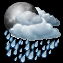 Pluviométrie Mai 2021